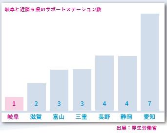 9月号グラフ