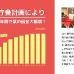 県債(=県借金)に関する県の新資料を告発!