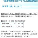岐阜県新型コロナ感染防止協力金の支給状況が見れます