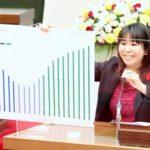 12月議会質問、1.財政問題(2)県債残高を抑制する取組みについて