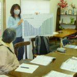 岐阜市華陽の皆さんと県政を語り合う。12月12日,午後。