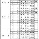 【県議会】10月1日、午後1時から質問します。